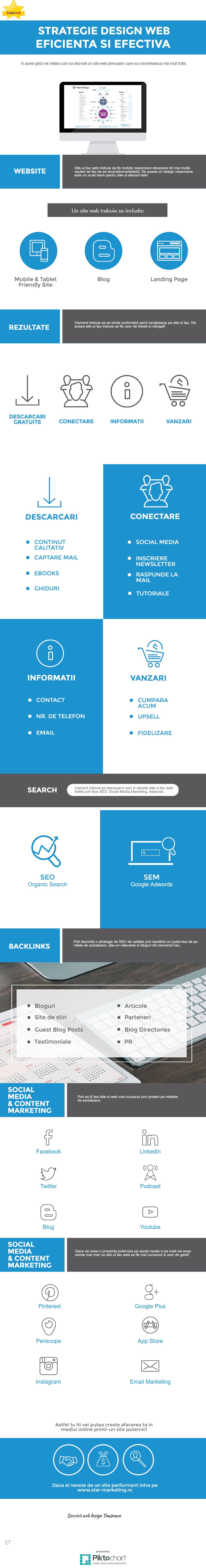 web-design-timisoara-servicii