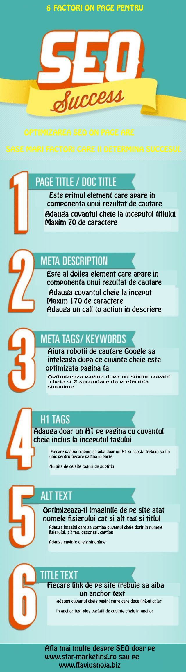 factori-de-optimizare-seo-on-page