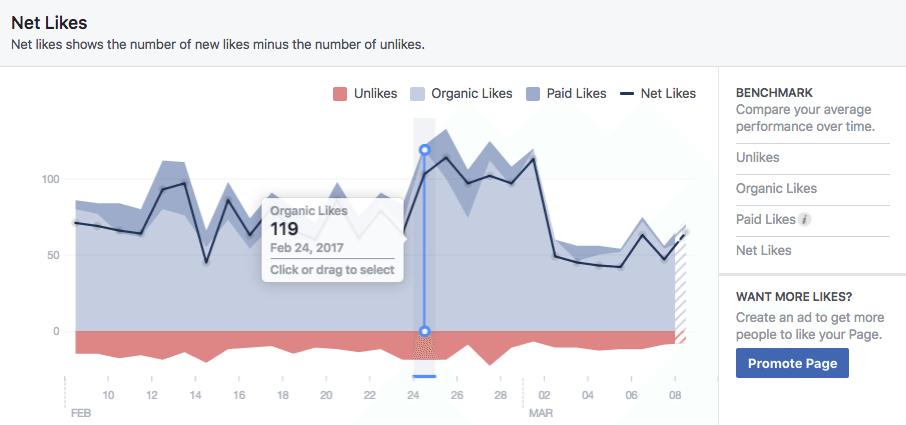 likes-net-facebook-inshgits