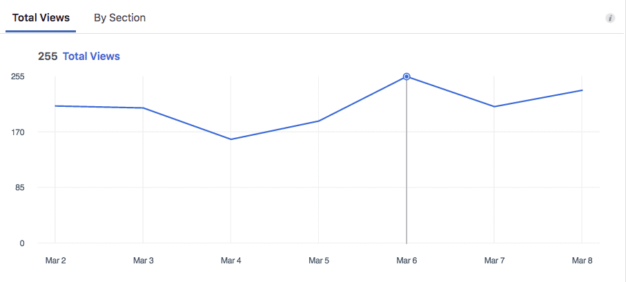 page-views-total-views