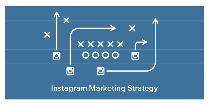 marketing pe instagram