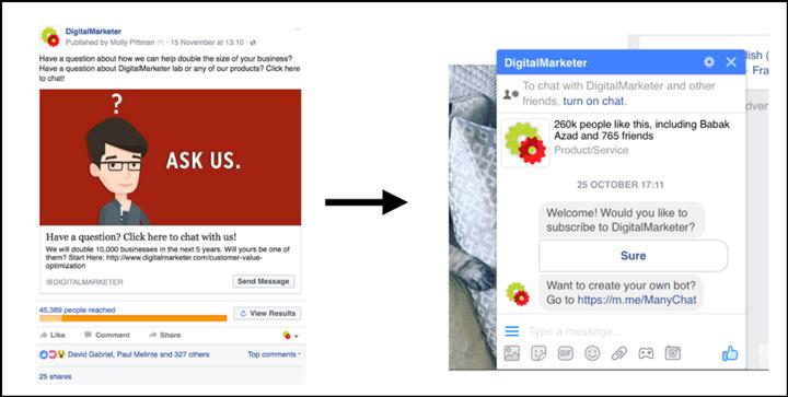 Totul despre Facebook Messenger Ads 2