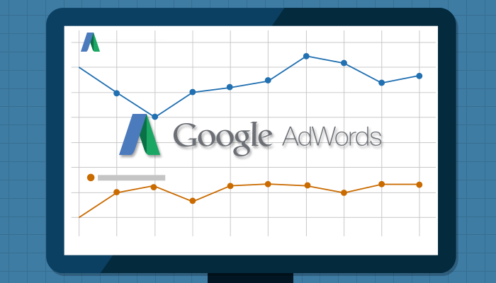 Metrici importante in Google Adwords